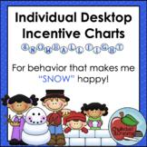 January Incentive Charts   My Room's Ready!