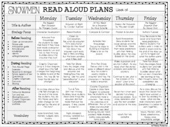 January Interactive Read Aloud Plans