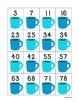 January Math Centers - CC Aligned