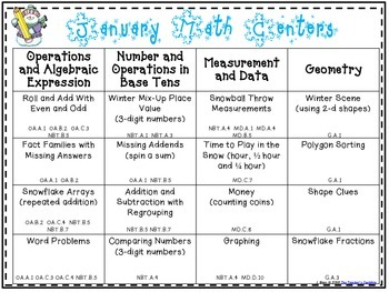 January Math Centers Menu {Common Core Aligned} Grade 2