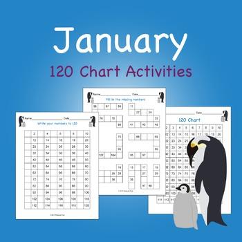 January Penguin 120 Chart Activities