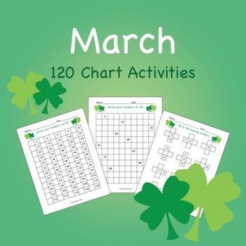March Shamrock 120 Chart Activities