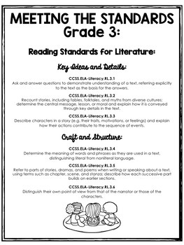 January Reading Response Logs (Grade 3)