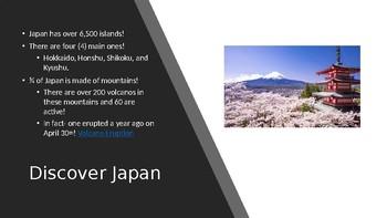 Japan- Editable