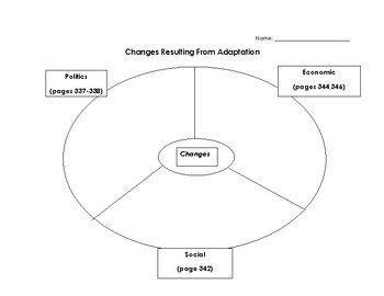 Japan-Changes Resulting from Adaptation