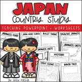 All About Japan  - Country Study
