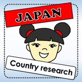 Japan - Country research activities