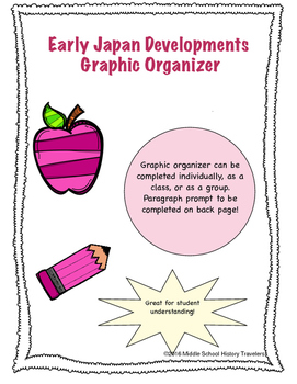 Japan Developments Graphic Organizer