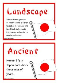 Japan Fact Cards