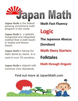 Japan Math Poster for  Bulletin Board Great for Teacher in
