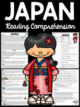 Japan Overview Reading Comprehension; Asia; Country