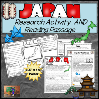 Japan Research Activity Poster with Reading Passage