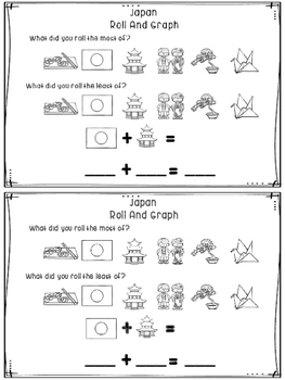 Japan Roll and Graph
