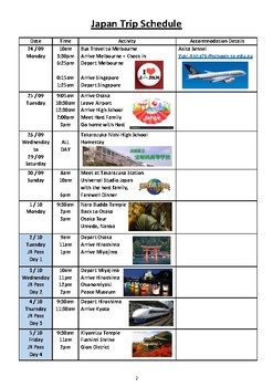 Japan Trip example itinerary and missions