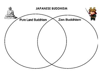Japanese Buddhism - Venn Diagram