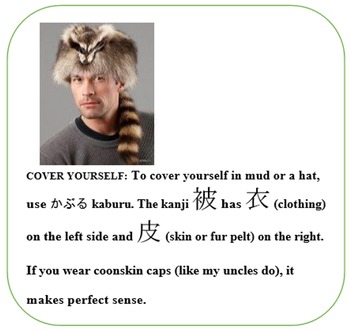 Japanese Clothing Verbs with kanji explanation はきます, きます, and more