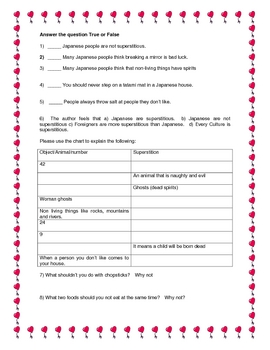 Japanese Culture Superstitions Reading and Activity Packet