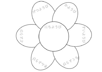 Japanese Days of the Week Flower Activity