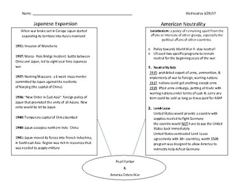 Japanese Expansion and American Neutrality