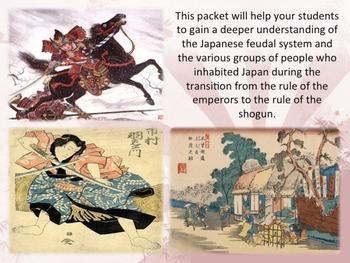 Japanese Feudalism - Graphic Organizer