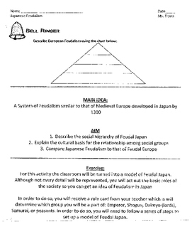 Japanese Feudalism Lesson plan!