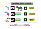 Japanese Grammar Particle no の Explanation Noun1 no Noun2