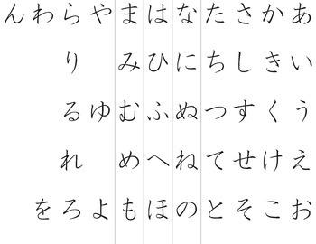 Japanese Hiragana Chart Practice