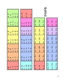 Japanese Homework booklet