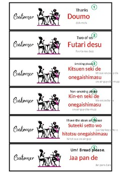 Japanese Restaurant Role Play Cards