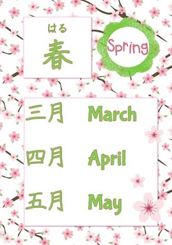 Japanese Spring Classroom Display