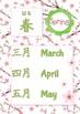 Japanese Spring Classroom Display