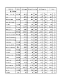 Japanese Verb Conjugation Chart - JLPT 5
