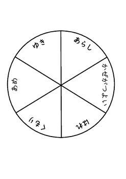 Japanese Weather Wheel