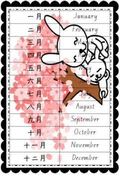 Japanese: When is your birthday?