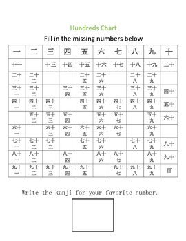 Japanese numbers resources