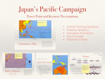 World War 2 Japan's Pacific Campaign PowerPoint and Keynot