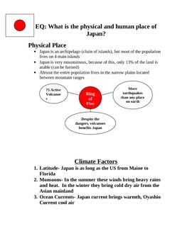 Japan's Physical and Human Characteristics