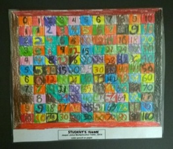 Jasper Johns Multilpication Table lesson plan - shapes in art