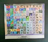 Jasper Johns Multiplication Table Worksheet- shapes & form