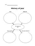 Jazz Graphic Organizer