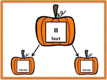 Je Décompose (Les Citrouilles) / Pumpkin Number Bonds (0-20) {FRENCH}