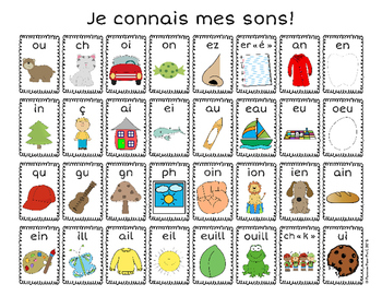 Je connais mes sons! (French Sound Poster and Flashcards)
