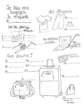Je fais mes bagages. (I pack my bags.)