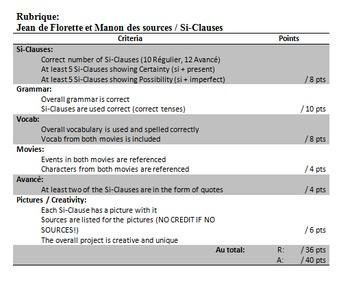 Jean de Florette: Si Clauses Project