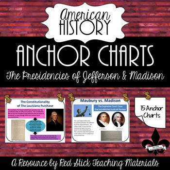 Jefferson & Madison Anchor Charts