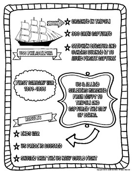 Jefferson and the Barbary Pirates Doodle Notes