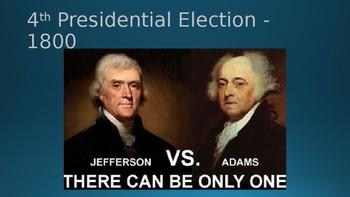 Jefferson's Presidency [Pre 1807]