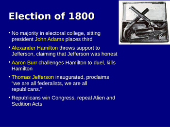 Jeffersonian Era PowerPoint (1798-1824)