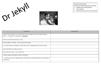 Jekyll & Hyde, Macbeth, An Inspector Calls & Power and Conflict Poetry Quotation