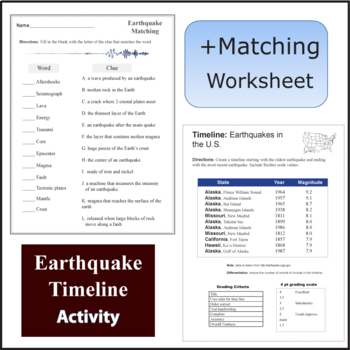 Jello Earthquake MS-ESS3-1